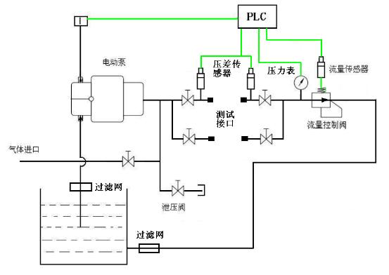 水冷电抗器液压测试设备技术资料